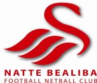 Natte Bealiba Football Netball Club